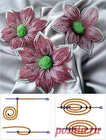 СХЕМЫ БИСЕРОПЛЕТЕНИЯ ЦВЕТОВ > Советы для начинающих   Делаем цветы из бисера и проволоки