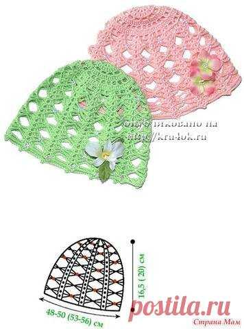 Детские вязаные шапки, шляпки, панамки, шарфы (схемы, описания)