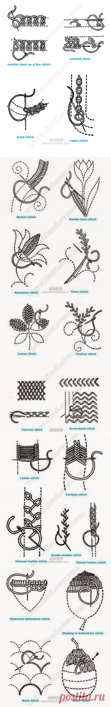 Милые сердцу штучки: Техники вышивания. Часть 21: