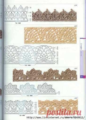 Схемы обвязки края крючком - Вязание - Страна Мам