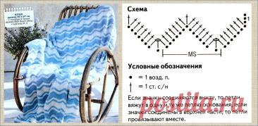 20 милых пледов, связанных крючком - модели со схемами | МНЕ ИНТЕРЕСНО | Яндекс Дзен