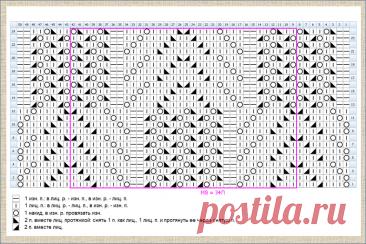Медвежьи лапки в моделях и схемах - ажурный узор - вязание спицами | МНЕ ИНТЕРЕСНО | Яндекс Дзен