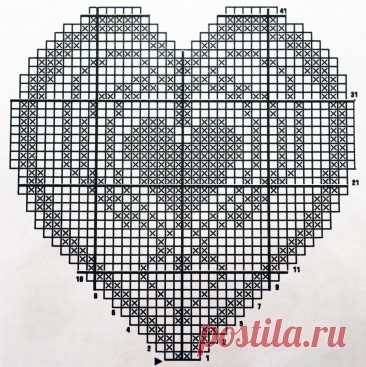 ИНТЕРЕСНЫЕ салфетки в филейной технике   Схемы   Простые рукоделки   Яндекс Дзен