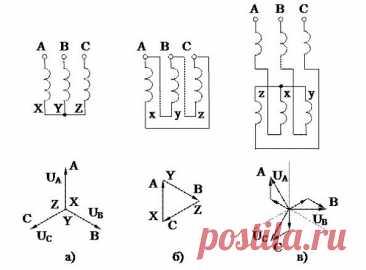 Схемы соединений обмоток трансформатора