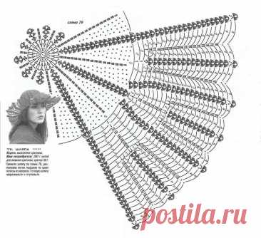 Погода диктует: летние шляпки крючком (25 схем и моделей)   календарь уютного дома   Яндекс Дзен