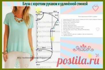 moldesedicasmoda.blogspot.pt на русском выкройки: 1 тыс изображений найдено в Яндекс.Картинках