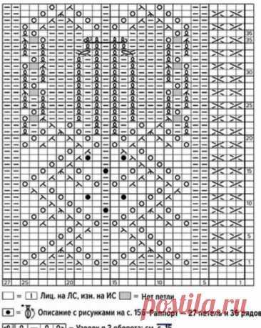 Топ с центральным рельефным узором спицами - Узоры вязания спицами