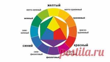 Крутая шпаргалка по сочетанию цветов | Журнал Ярмарки Мастеров