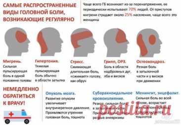 Что такое рентгеновское (РКТ) исследование головного мозга