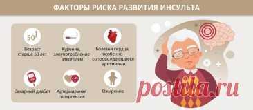 Тихий инсульт: предупреждающие симптомы! Факторы риска. - Образованная Сова
