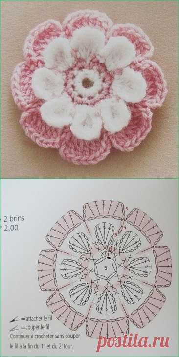 20 схем крючком: вяжем цветочные украшения к весне! | Факультет рукоделия | Яндекс Дзен