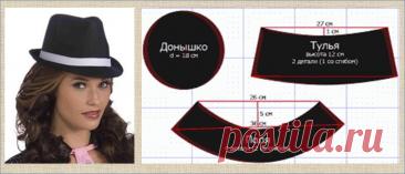 Шляпы, панамы, кепки и беретики - подборка выкроек | МНЕ ИНТЕРЕСНО | Яндекс Дзен