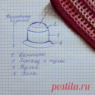 Освоив эти не сложные приемы, вы сможете связать шляпу или панаму любой формы и на любой размер