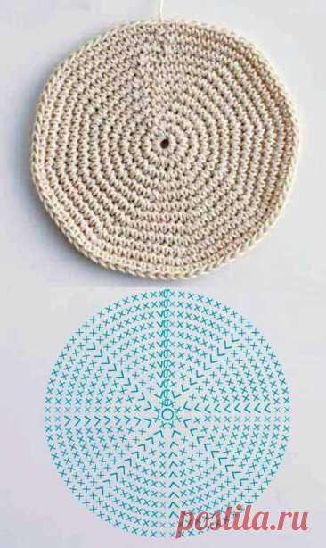 Как вязать круг и овал крючком, идеальная схема вязания!