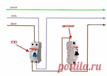 УЗО и дифференциальный автомат: как отличить и выбрать
