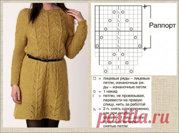 Утепляемся. Подборка узоров и схем для вязания спицами 10 зимних платьев | МНЕ ИНТЕРЕСНО | Яндекс Дзен