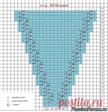 Воротник для свитера +схемы вязания