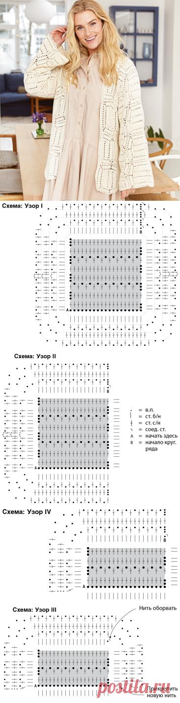 Кардиган с широкими рукавами — схема вязания спицами с описанием на BurdaStyle.ru