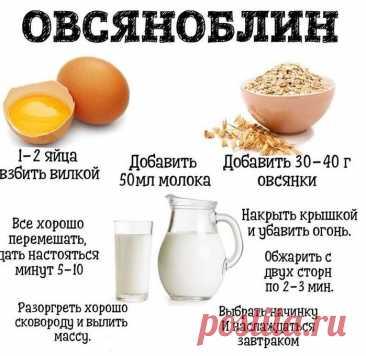 Овсяноблин для правильного питания. Базовый рецепт.