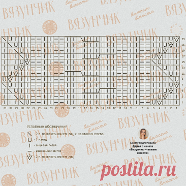 Купить нельзя, будем вязать: элегантный жакет с красивой геометрией узоров | Вязунчик — вяжем вместе | Яндекс Дзен