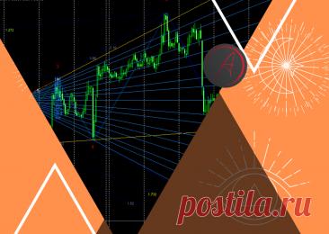 Коррекция - лучшее время наращивать позицию | Инвестиции без ума | Яндекс Дзен