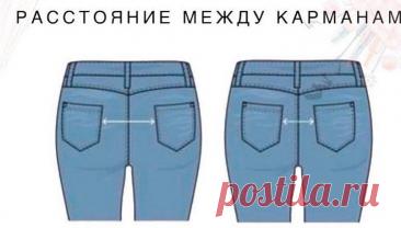 Как правильно выбрать джинсы, чтобы бёдра выглядели на 5+: Четыре совета для дам 50+ | Школа стиля 50+ | Яндекс Дзен