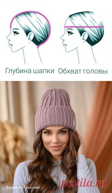 Сколько петель набрать на шапку. Делюсь методами расчета, которыми пользуюсь сама | Вяжем вместе! | Пульс Mail.ru