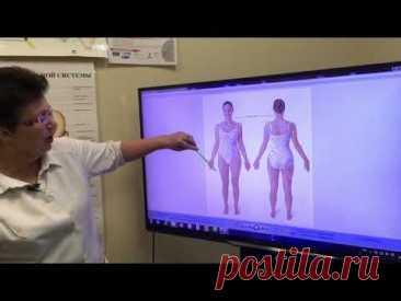 Правило растирания тела-метода , повышающего иммунитета