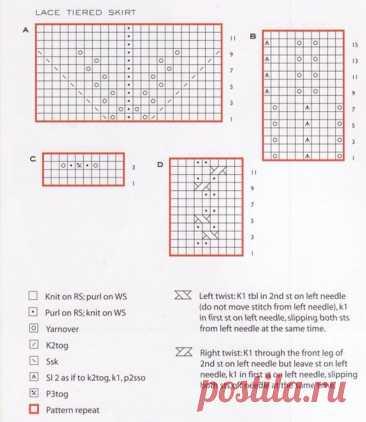 Ажурная многослойная юбка вязаная крючком. Женская юбка крючком со схемами.   Домоводство для всей семьи.