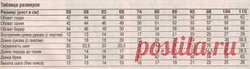 длина регланной линии для детей таблица по возрасту: 1 тыс изображений найдено в Яндекс.Картинках