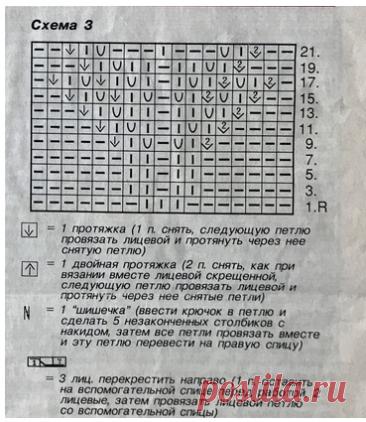 """По страницам старых журналов. """"Сабрина"""" №2, август 1993. 5 моделей с описаниями и 2 рецепта сладких тортов   Mария Mоскалева   Яндекс Дзен"""