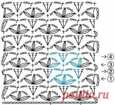 ¡El manual autodidáctico poshagovyy para la labor de punto por el gancho! ¡Más de 300 ilustraciones + los esquemas! (La parte 1)