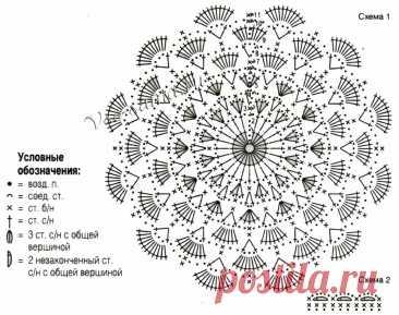 Схемы шапочек крючком | Рукодельная мама | Яндекс Дзен