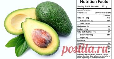 9 фактов о питательной ценности авокадо (большинство людей не знают об этом)