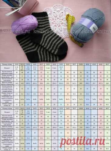 вязание носок и тапочек