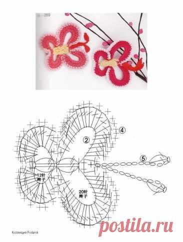 Схемы бабочек. Ажур, жаккард, вышивка, филейное вязание, крючок   Mnemosina вязание   Яндекс Дзен