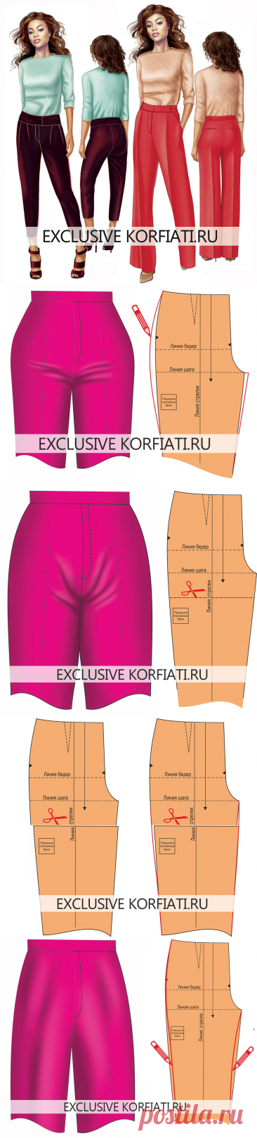 Дефекты посадки брюк и исправления - советы А. Корфиати