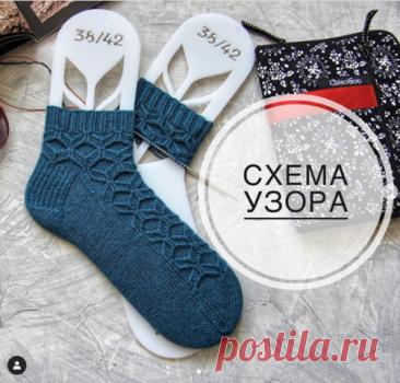 Краткое описание и схема узора для вяязания носков. | OK.RU