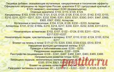 Пищевые «Е» добавки в продуктах питания. Сомнительная польза и вред, от каких лучше отказаться   Bereg1nya   Яндекс Дзен