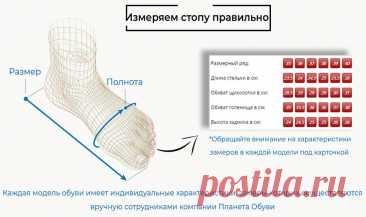 Таблица размеров обуви. Размеры обуви