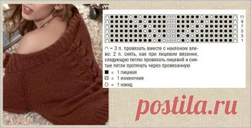 Легкие ажурные кофточки - 20 моделей с подборкой схем - вязание спицами   МНЕ ИНТЕРЕСНО   Яндекс Дзен