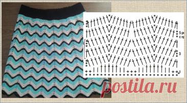 Узор зигзаг: схемы для 5 моделей одежды и еще 15 схем - для вязания крючком | МНЕ ИНТЕРЕСНО | Яндекс Дзен