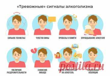 Как определить у себя проблемы с алкоголем: «тревожные» сигналы | Всегда в форме!