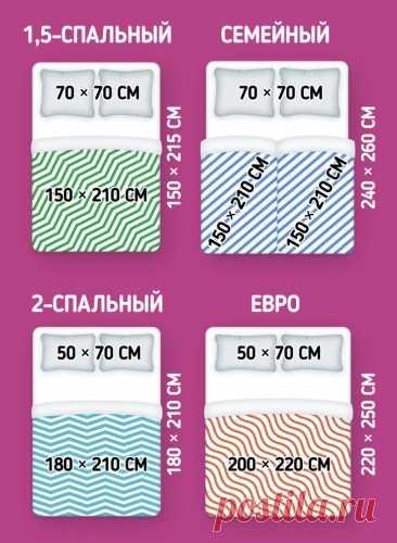 Как определить размер постельного белья   Бери и Делай   Пульс Mail.ru Первое, на что стоит обратить внимание при выборе постельного белья, — это его размеры. Обычно их указывают на этикетке комплекта. Чтобы не...