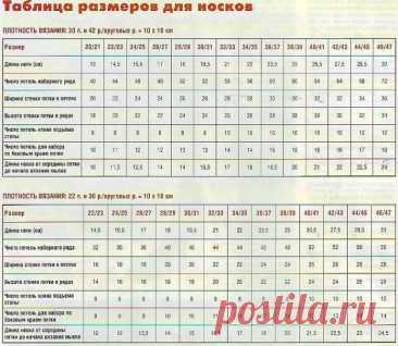 следки на спицах схемы таблицы - 1 тыс. картинок - Поиск Mail.Ru