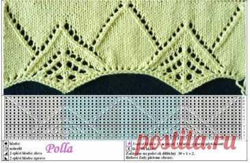 Красивое оформление низа вязаных изделий. Модели и узоры со схемами | Магия Вязания / Knitting Magic | Яндекс Дзен
