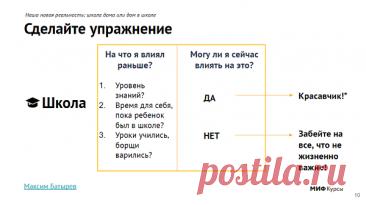 Школа дома. Часть 1: как организовать учебу онлайн?   Папамамам — МИФ