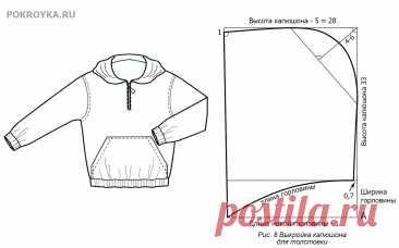 Выкройка капюшона | Выкройки одежды на pokroyka.ru