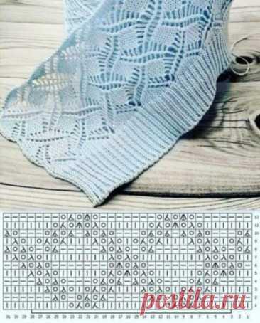 Pattern spokes