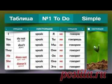 Таблица №1 To Do = Simple. Английский язык Урок 1.